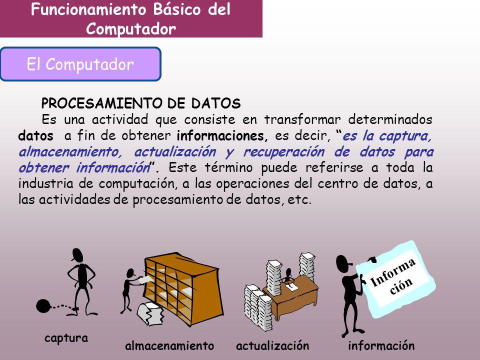 Funcionamiento Básico del Computador El Computador PROCESAMIENTO DE DATOS Es una actividad que consiste en transformar determinados datos a fin de obtener informaciones, es decir, es la captura, almacenamiento, actualización y recuperación de datos para obtener información.