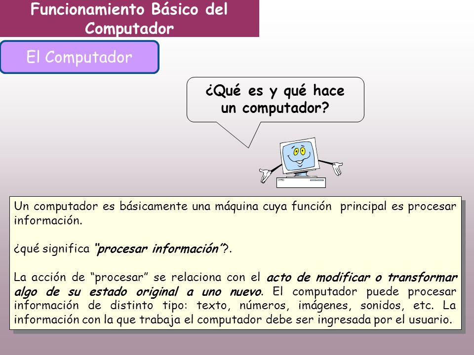 Funcionamiento Básico del Computador El Computador ¿Qué es y qué hace un computador.