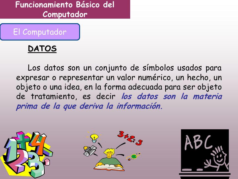 Funcionamiento Básico del Computador El Computador DATOS Los datos son un conjunto de símbolos usados para expresar o representar un valor numérico, un hecho, un objeto o una idea, en la forma adecuada para ser objeto de tratamiento, es decir los datos son la materia prima de la que deriva la información.