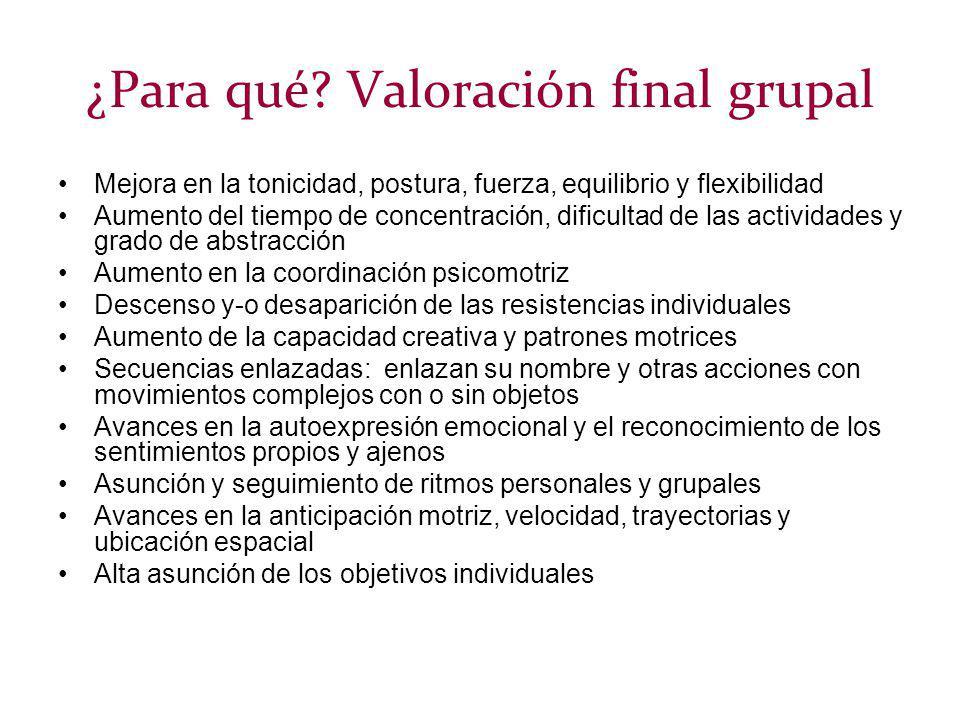 ¿Para qué? Valoración final grupal Mejora en la tonicidad, postura, fuerza, equilibrio y flexibilidad Aumento del tiempo de concentración, dificultad