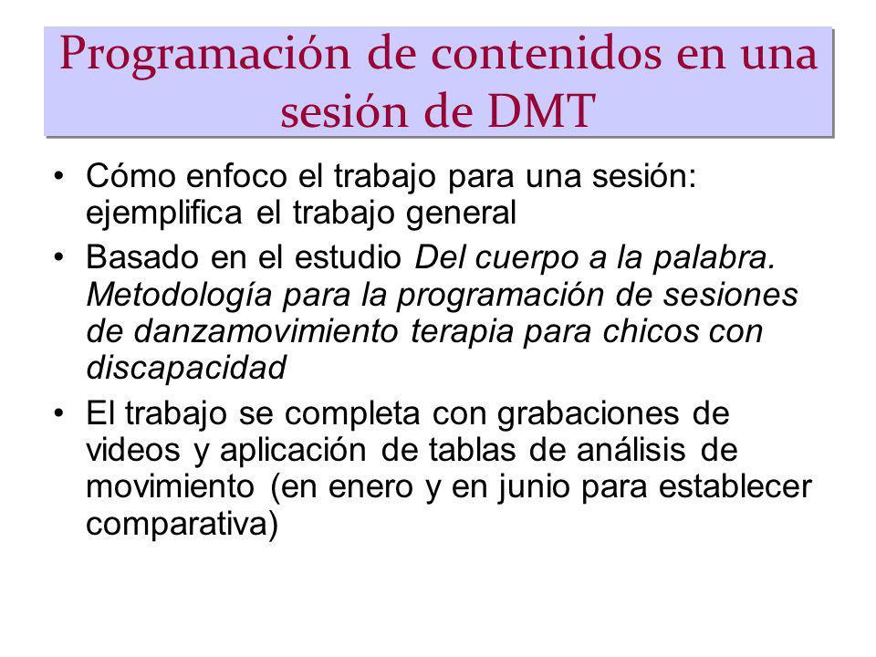 Programación de contenidos en una sesión de DMT Cómo enfoco el trabajo para una sesión: ejemplifica el trabajo general Basado en el estudio Del cuerpo