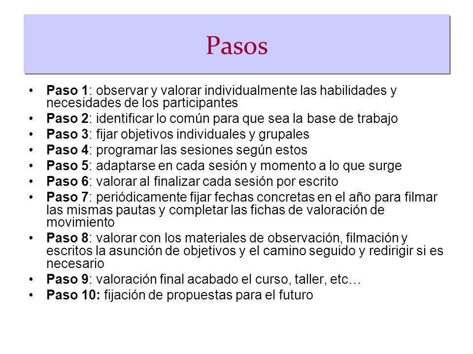 Pasos Paso 1: observar y valorar individualmente las habilidades y necesidades de los participantes Paso 2: identificar lo común para que sea la base