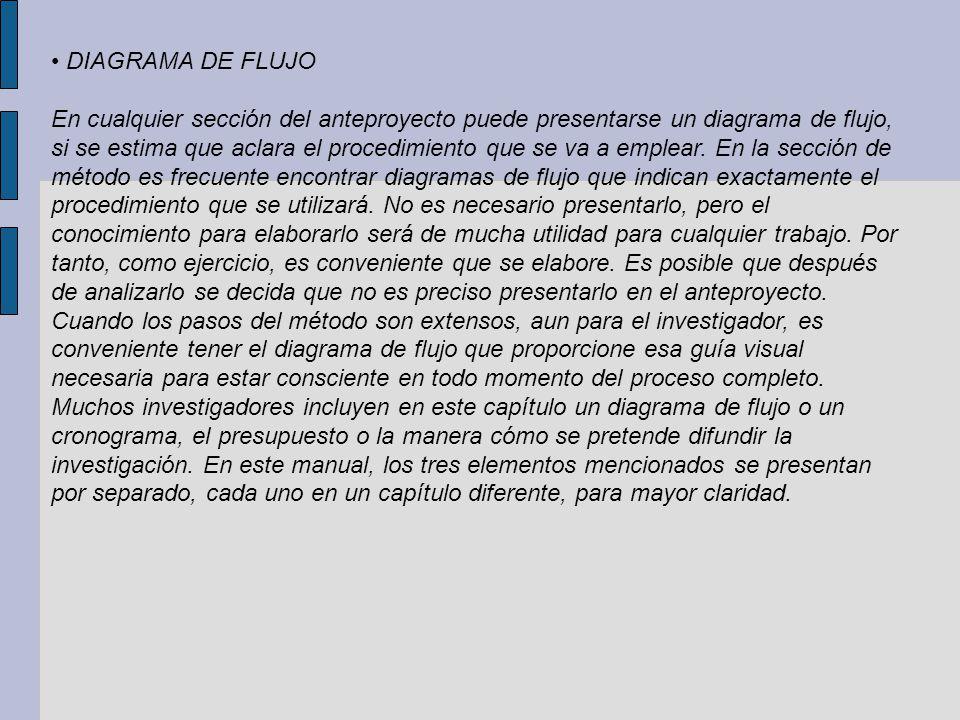 DIAGRAMA DE FLUJO En cualquier sección del anteproyecto puede presentarse un diagrama de flujo, si se estima que aclara el procedimiento que se va a e