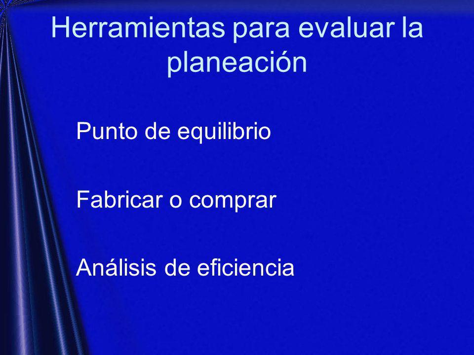 Herramientas para evaluar la planeación Punto de equilibrio Fabricar o comprar Análisis de eficiencia