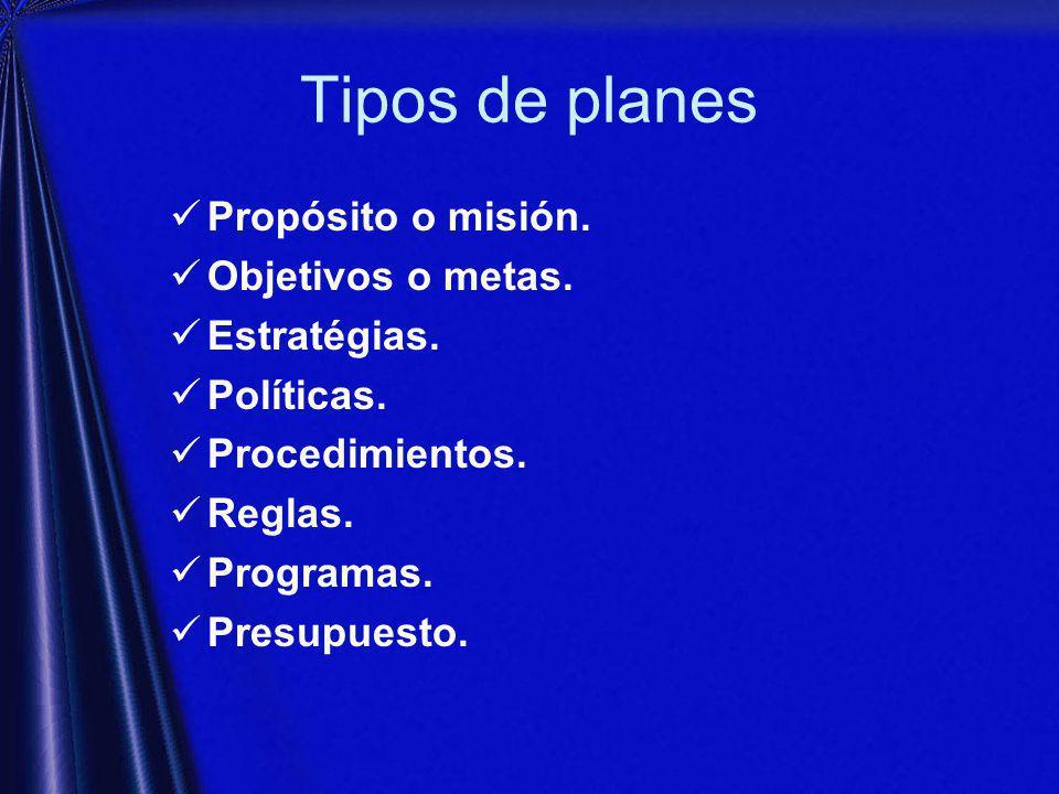 Tipos de planes Propósito o misión.Objetivos o metas.