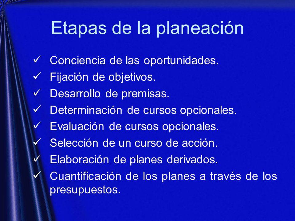 Etapas de la planeación Conciencia de las oportunidades.