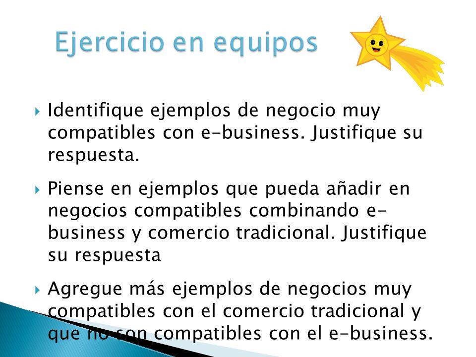 Identifique ejemplos de negocio muy compatibles con e-business. Justifique su respuesta. Piense en ejemplos que pueda añadir en negocios compatibles c