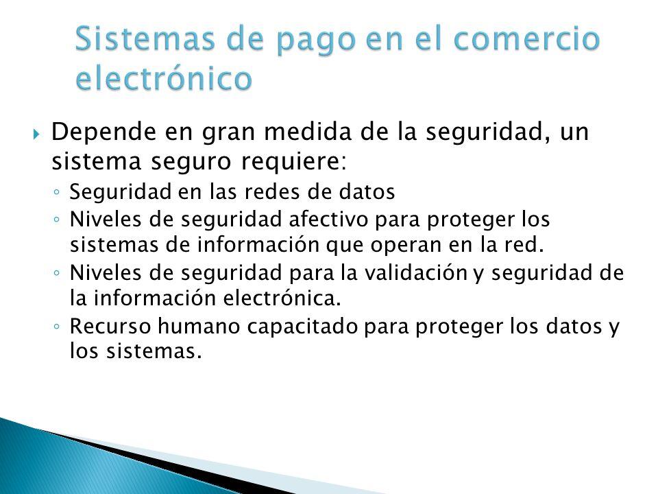 Uso de tarjeta de crédito/débito: Este esquema provee una medio seguro.
