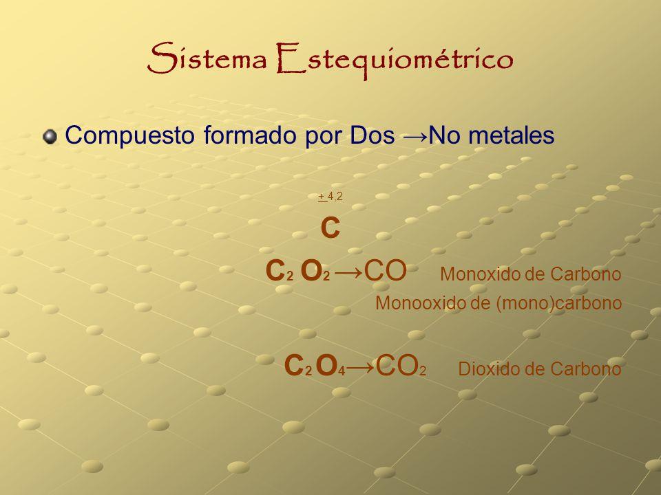 Sistemas de la Nomenclatura Sistema Clásico: es arbitrario por sus reglas, ha sido sustituido pero no del todo. Sistema Estequiometrico: es más sencil