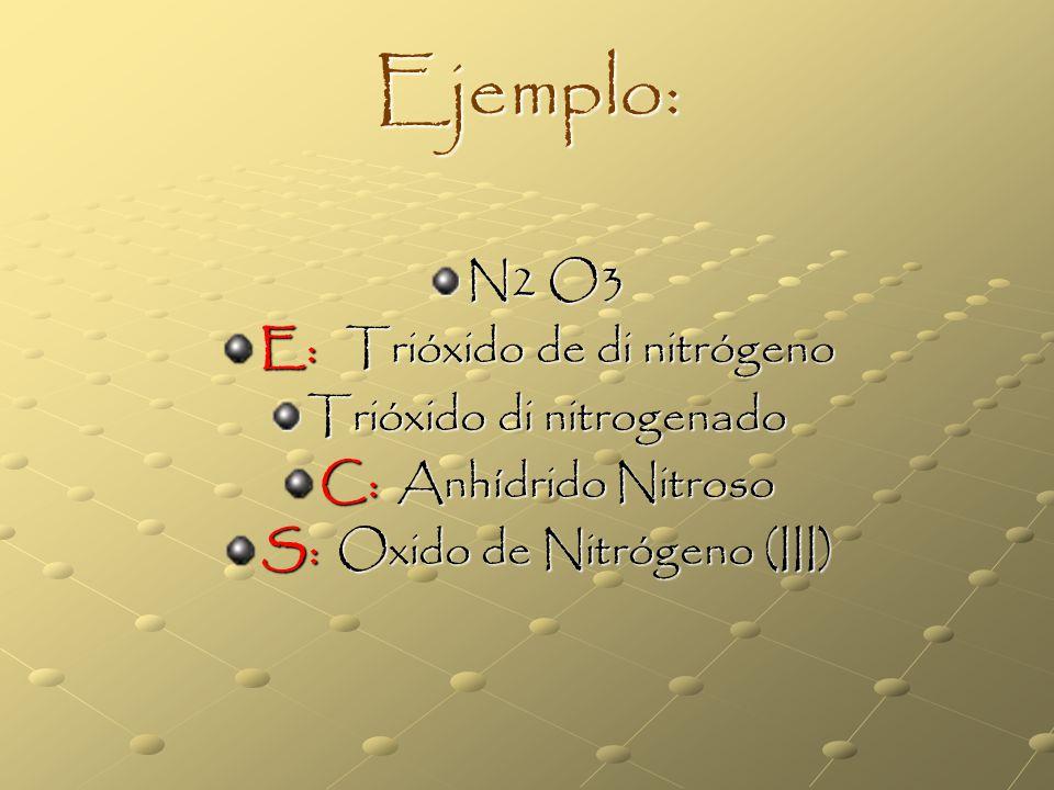 Sistema Estequiométrico Compuesto formado por Dos No metales + 4,2 C C 2 O 2CO Monoxido de Carbono Monooxido de (mono)carbono C 2 O 4CO 2 Dioxido de C