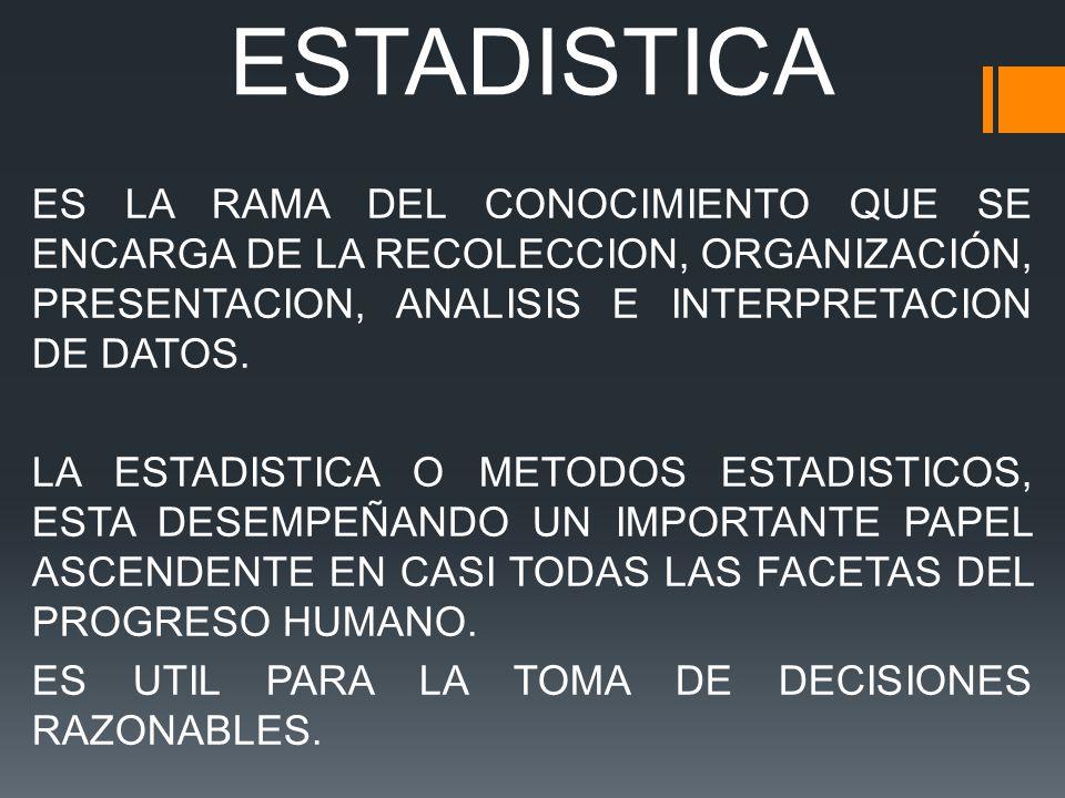 DIVISIONES DE LA ESTADISTICA 1.DESCRIPTIVA 2.TEORIA DE LA PROBABILIDAD 3.ESTADISTICA INFERENCIAL