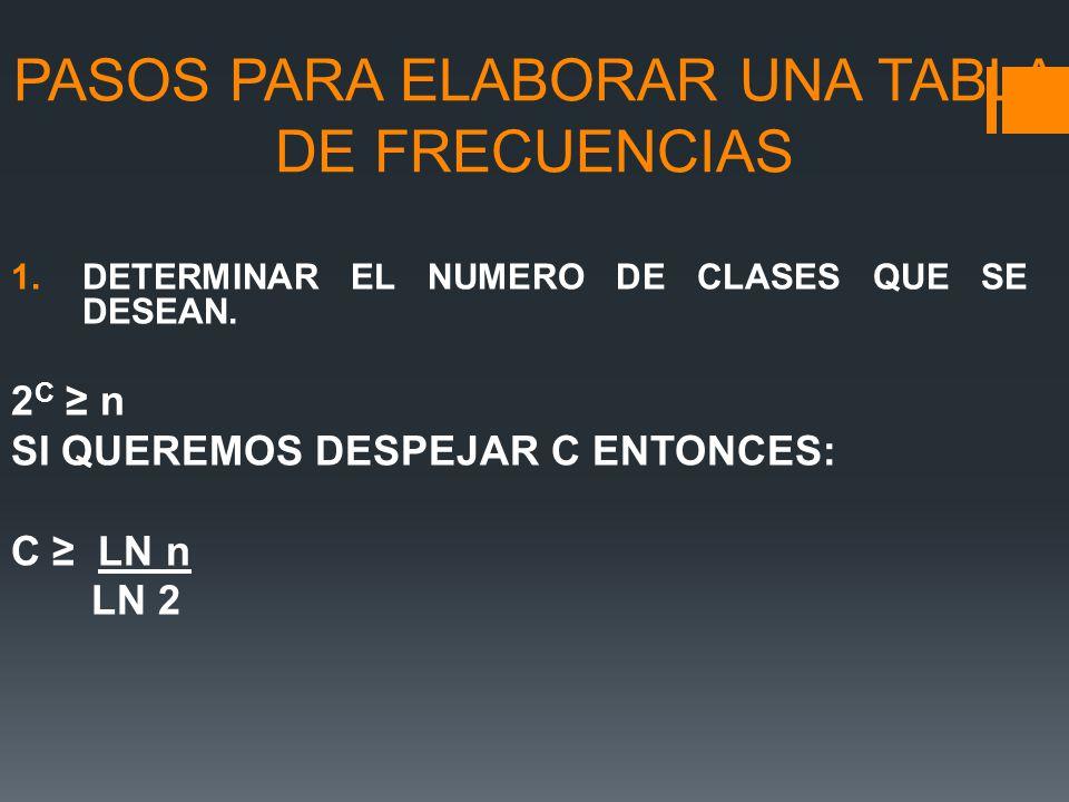 PASOS PARA ELABORAR UNA TABLA DE FRECUENCIAS 1.DETERMINAR EL NUMERO DE CLASES QUE SE DESEAN.