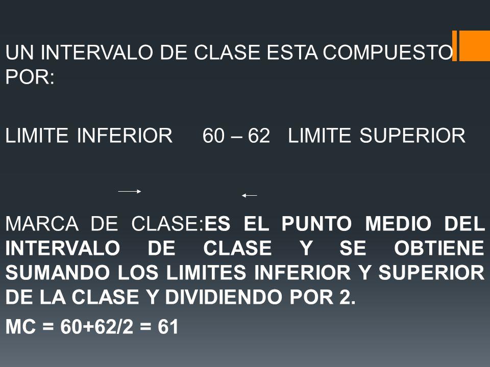 UN INTERVALO DE CLASE ESTA COMPUESTO POR: LIMITE INFERIOR 60 – 62 LIMITE SUPERIOR MARCA DE CLASE:ES EL PUNTO MEDIO DEL INTERVALO DE CLASE Y SE OBTIENE SUMANDO LOS LIMITES INFERIOR Y SUPERIOR DE LA CLASE Y DIVIDIENDO POR 2.
