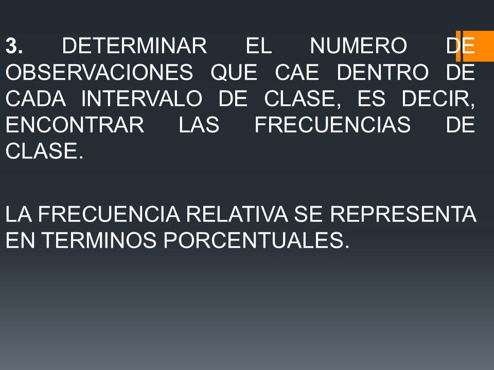 3. DETERMINAR EL NUMERO DE OBSERVACIONES QUE CAE DENTRO DE CADA INTERVALO DE CLASE, ES DECIR, ENCONTRAR LAS FRECUENCIAS DE CLASE. LA FRECUENCIA RELATI