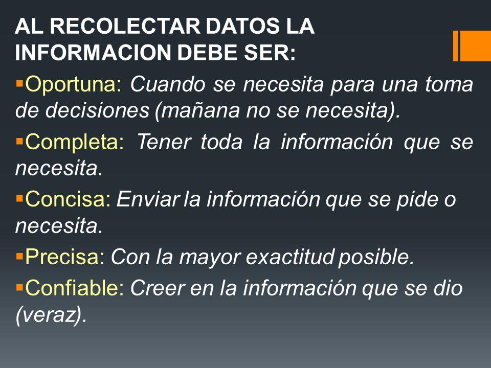 AL RECOLECTAR DATOS LA INFORMACION DEBE SER: Oportuna: Cuando se necesita para una toma de decisiones (mañana no se necesita).