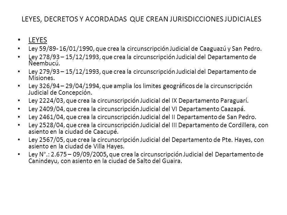 LEYES, DECRETOS Y ACORDADAS QUE CREAN JURISDICCIONES JUDICIALES LEYES Ley 59/89- 16/01/1990, que crea la circunscripción Judicial de Caaguazú y San Pe