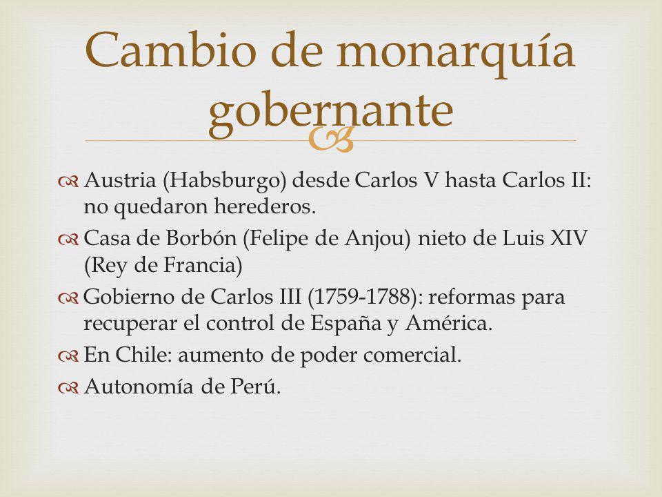 Austria (Habsburgo) desde Carlos V hasta Carlos II: no quedaron herederos. Casa de Borbón (Felipe de Anjou) nieto de Luis XIV (Rey de Francia) Gobiern