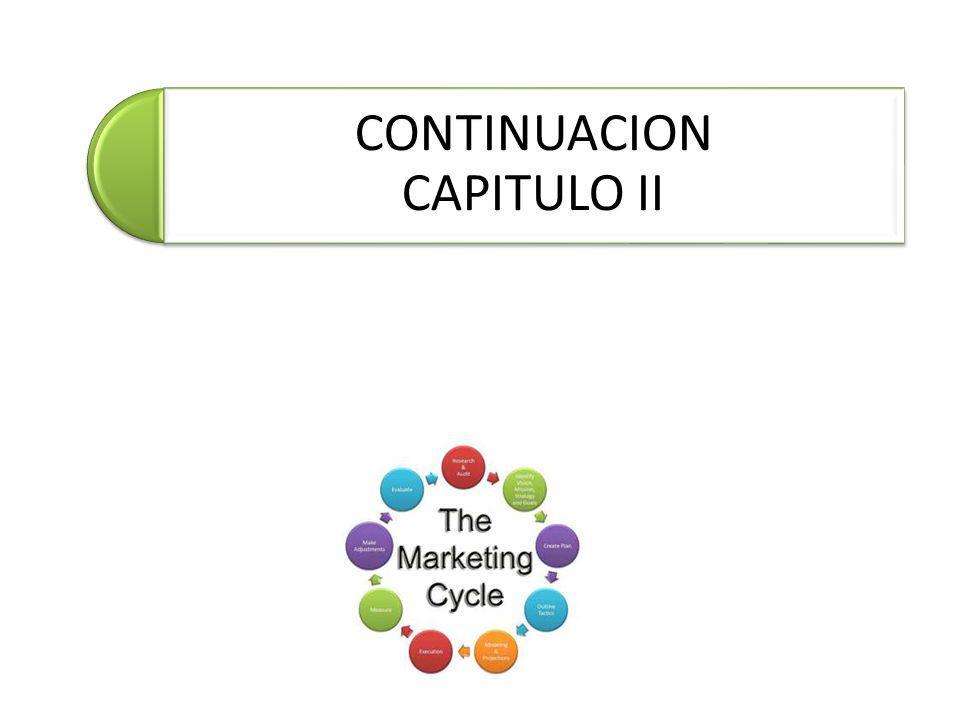 CONTINUACION CAPITULO II
