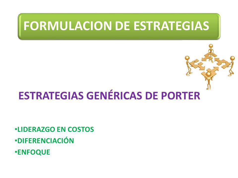 FORMULACION DE ESTRATEGIAS ESTRATEGIAS GENÉRICAS DE PORTER LIDERAZGO EN COSTOS DIFERENCIACIÓN ENFOQUE