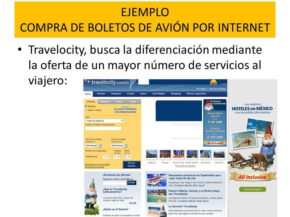 EJEMPLO COMPRA DE BOLETOS DE AVIÓN POR INTERNET Travelocity, busca la diferenciación mediante la oferta de un mayor número de servicios al viajero: