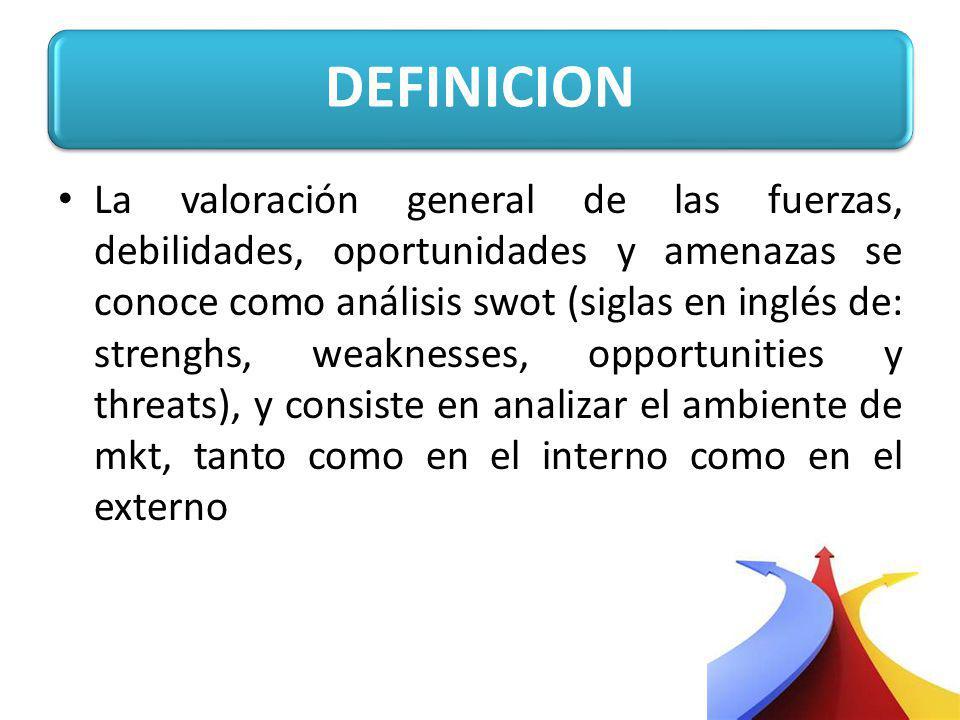 DEFINICION La valoración general de las fuerzas, debilidades, oportunidades y amenazas se conoce como análisis swot (siglas en inglés de: strenghs, weaknesses, opportunities y threats), y consiste en analizar el ambiente de mkt, tanto como en el interno como en el externo