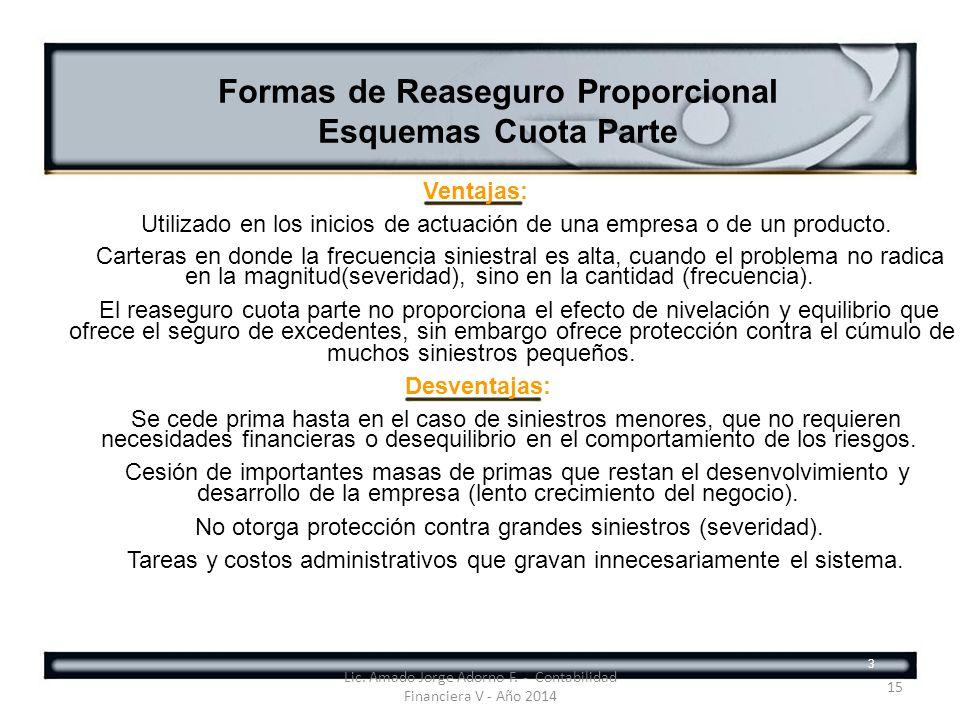 Formas de Reaseguro Proporcional Esquemas Cuota Parte Ventajas: Utilizado en los inicios de actuación de una empresa o de un producto.