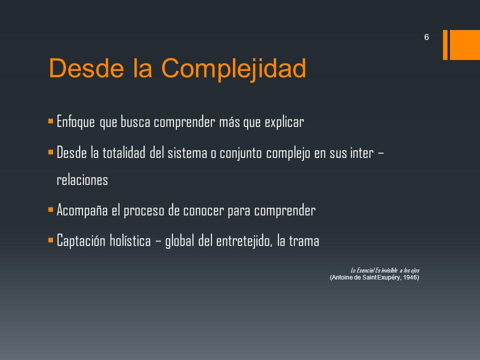 Desde la Complejidad Enfoque que busca comprender más que explicar Desde la totalidad del sistema o conjunto complejo en sus inter – relaciones Acompa