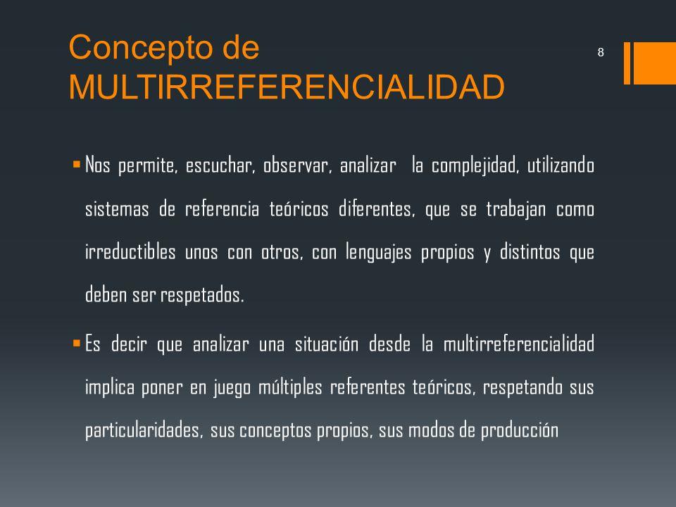 Concepto de MULTIRREFERENCIALIDAD Nos permite, escuchar, observar, analizar la complejidad, utilizando sistemas de referencia teóricos diferentes, que