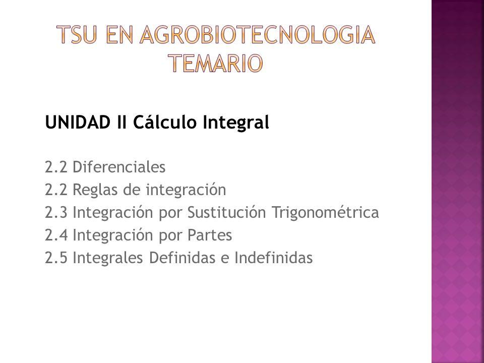 UNIDAD II Cálculo Integral 2.2 Diferenciales 2.2 Reglas de integración 2.3 Integración por Sustitución Trigonométrica 2.4 Integración por Partes 2.5 Integrales Definidas e Indefinidas