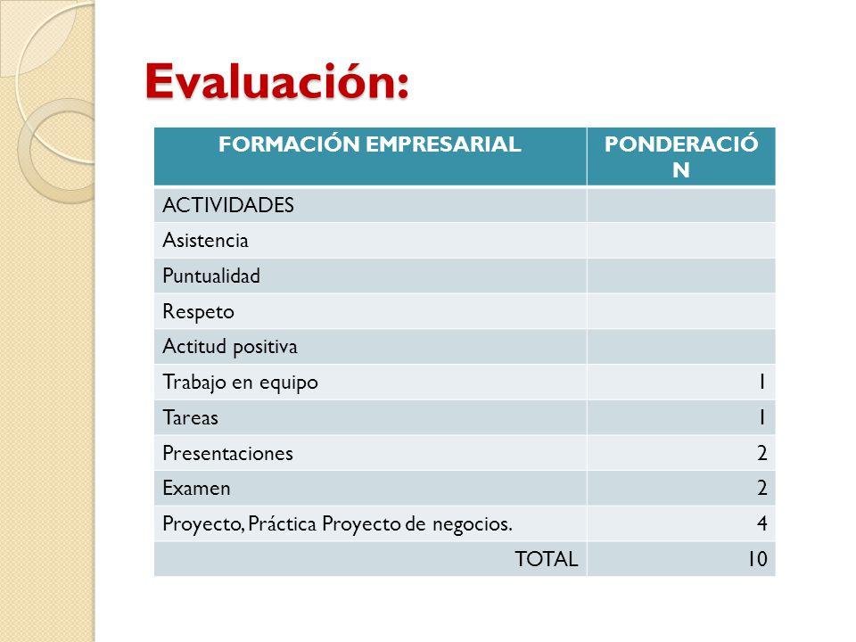Evaluación: FORMACIÓN EMPRESARIALPONDERACIÓ N ACTIVIDADES Asistencia Puntualidad Respeto Actitud positiva Trabajo en equipo1 Tareas1 Presentaciones2 E