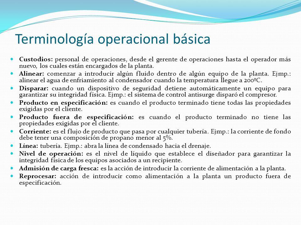 Terminología operacional básica Custodios: personal de operaciones, desde el gerente de operaciones hasta el operador más nuevo, los cuales están enca