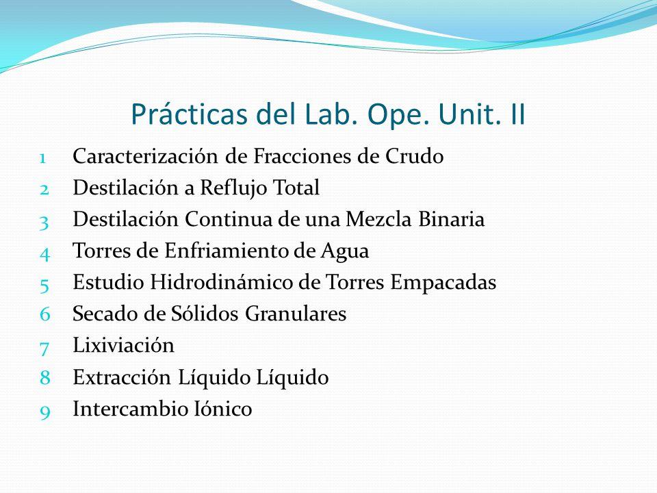 Prácticas del Lab. Ope. Unit. II 1 Caracterización de Fracciones de Crudo 2 Destilación a Reflujo Total 3 Destilación Continua de una Mezcla Binaria 4