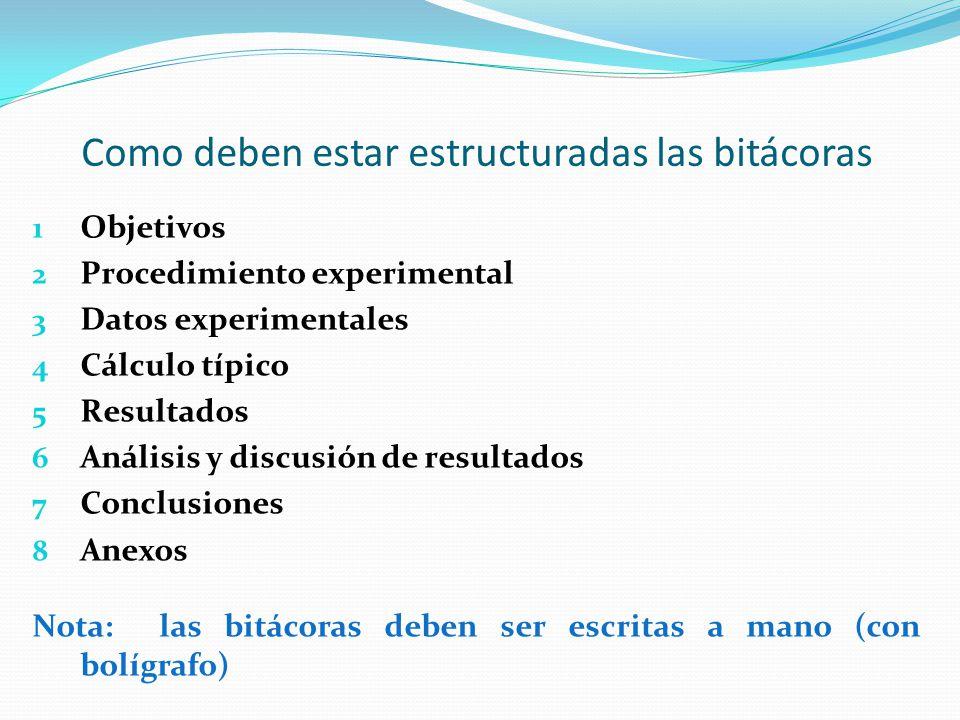 Como deben estar estructuradas las bitácoras 1 Objetivos 2 Procedimiento experimental 3 Datos experimentales 4 Cálculo típico 5 Resultados 6 Análisis