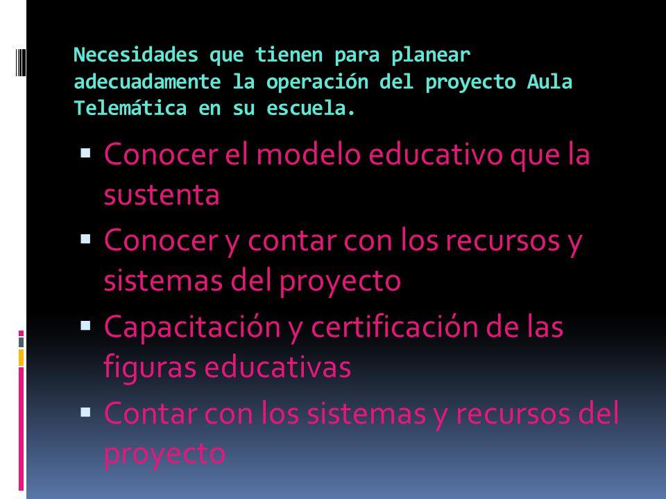 Necesidades que tienen para planear adecuadamente la operación del proyecto Aula Telemática en su escuela. Conocer el modelo educativo que la sustenta