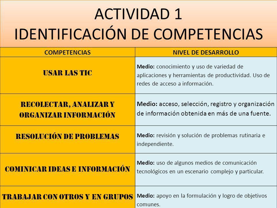 ACTIVIDAD 1 IDENTIFICACIÓN DE COMPETENCIAS COMPETENCIASNIVEL DE DESARROLLO USAR LAS TIC Medio: conocimiento y uso de variedad de aplicaciones y herramientas de productividad.