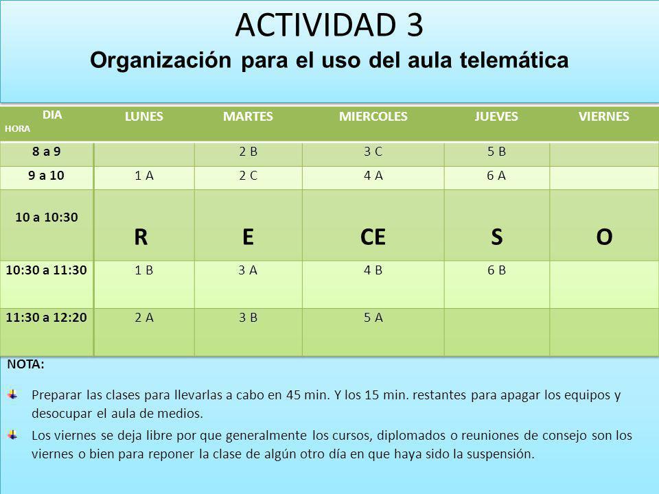 ACTIVIDAD 3 Organización para el uso del aula telemática NOTA: Preparar las clases para llevarlas a cabo en 45 min. Y los 15 min. restantes para apaga