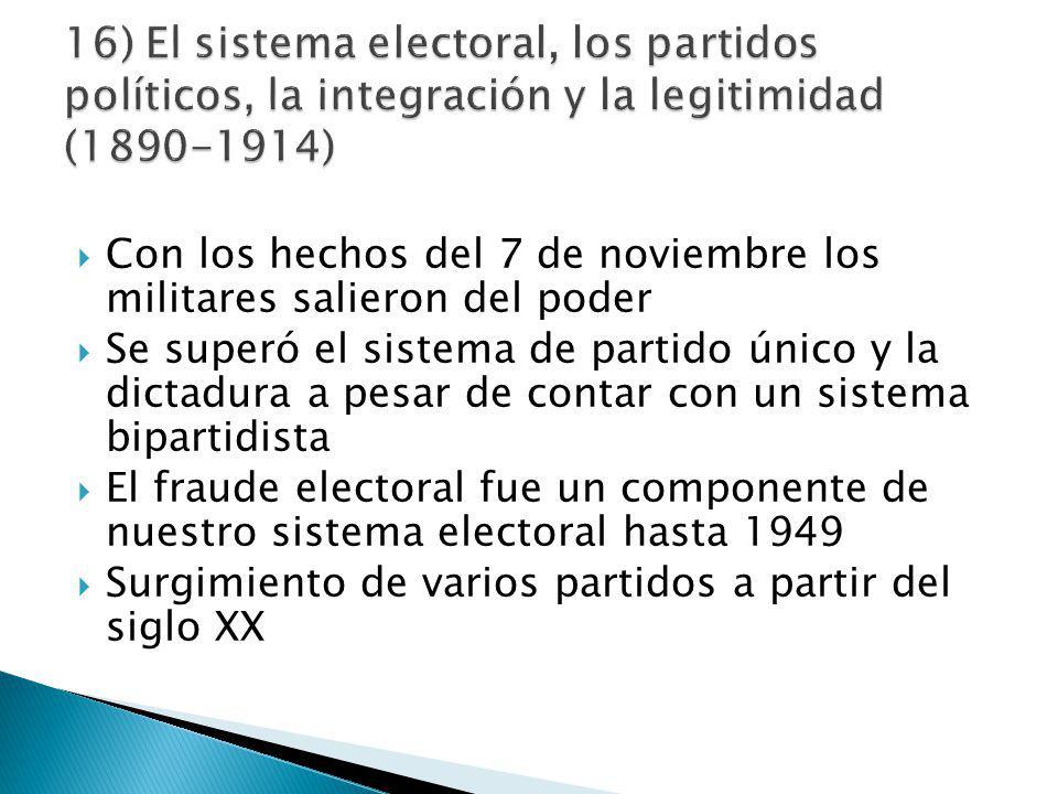 Con los hechos del 7 de noviembre los militares salieron del poder Se superó el sistema de partido único y la dictadura a pesar de contar con un sistema bipartidista El fraude electoral fue un componente de nuestro sistema electoral hasta 1949 Surgimiento de varios partidos a partir del siglo XX