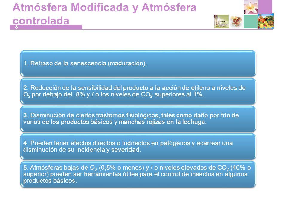 Atmósfera Modificada y Atmósfera controlada 1.Retraso de la senescencia (maduración).