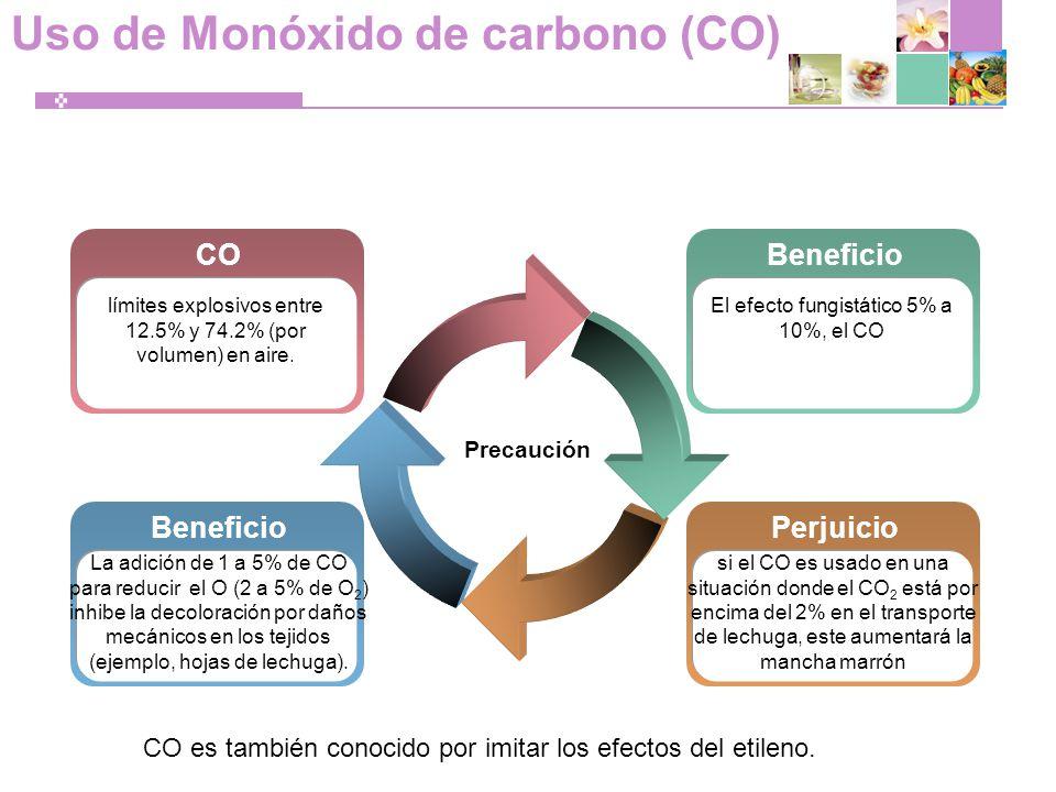 Uso de Monóxido de carbono (CO) Precaución Beneficio La adición de 1 a 5% de CO para reducir el O (2 a 5% de O 2 ) inhibe la decoloración por daños mecánicos en los tejidos (ejemplo, hojas de lechuga).