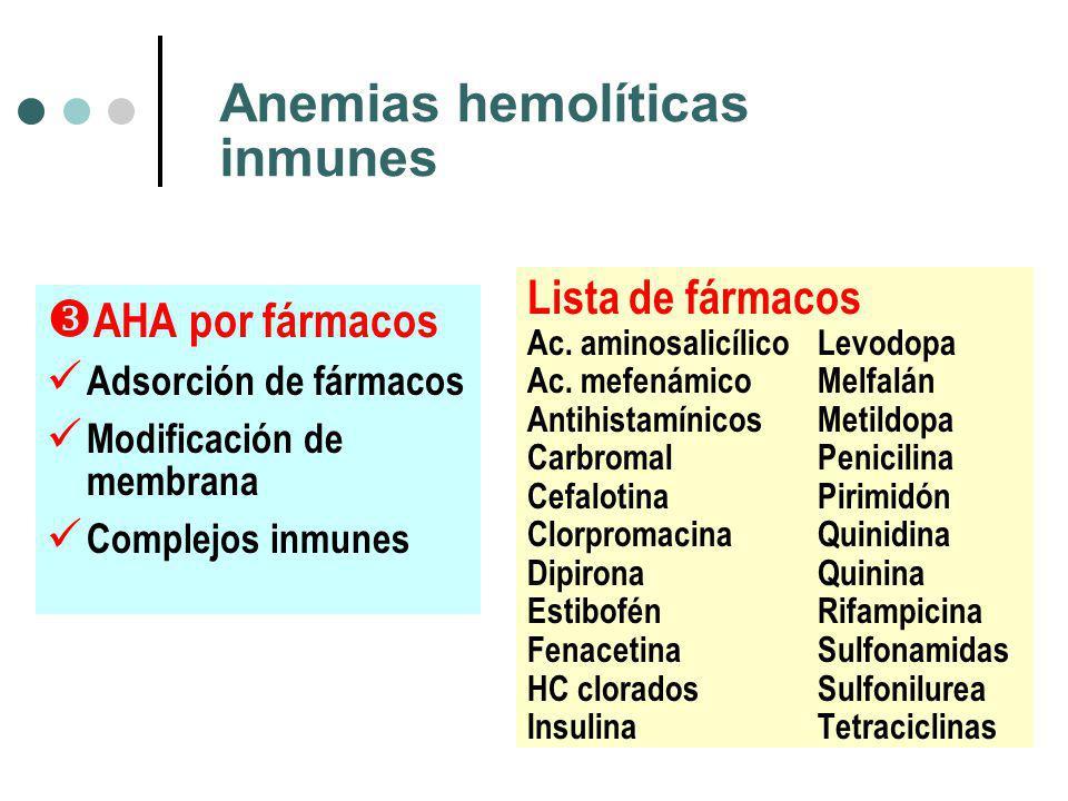 Anemias hemolíticas inmunes AHA por fármacos Adsorción de fármacos Modificación de membrana Complejos inmunes Lista de fármacos Ac. aminosalicílicoLev