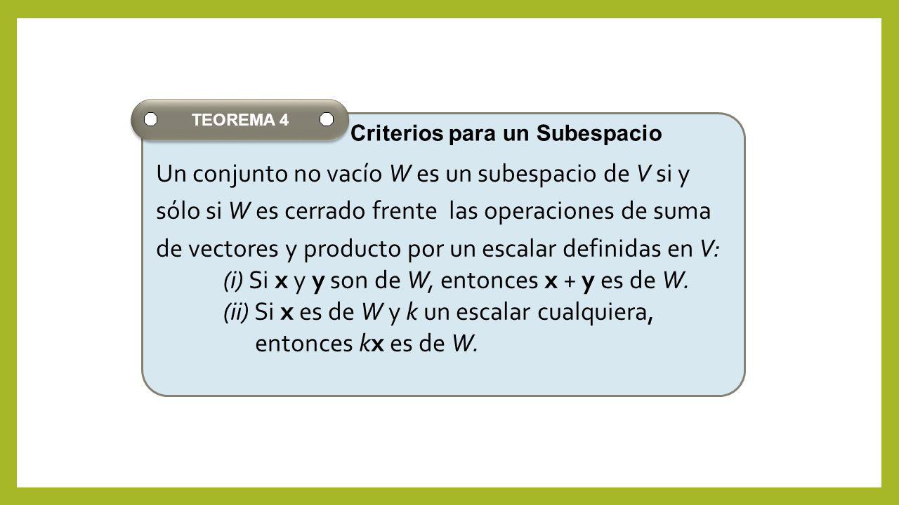 Un conjunto no vacío W es un subespacio de V si y sólo si W es cerrado frente las operaciones de suma de vectores y producto por un escalar definidas
