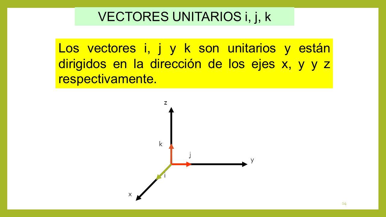 14 VECTORES UNITARIOS i, j, k x z y i j k Los vectores i, j y k son unitarios y están dirigidos en la dirección de los ejes x, y y z respectivamente.
