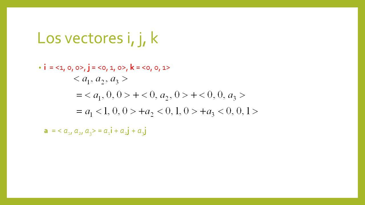 Los vectores i, j, k i =, j =, k = a = = a 1 i + a 2 j + a 3 j