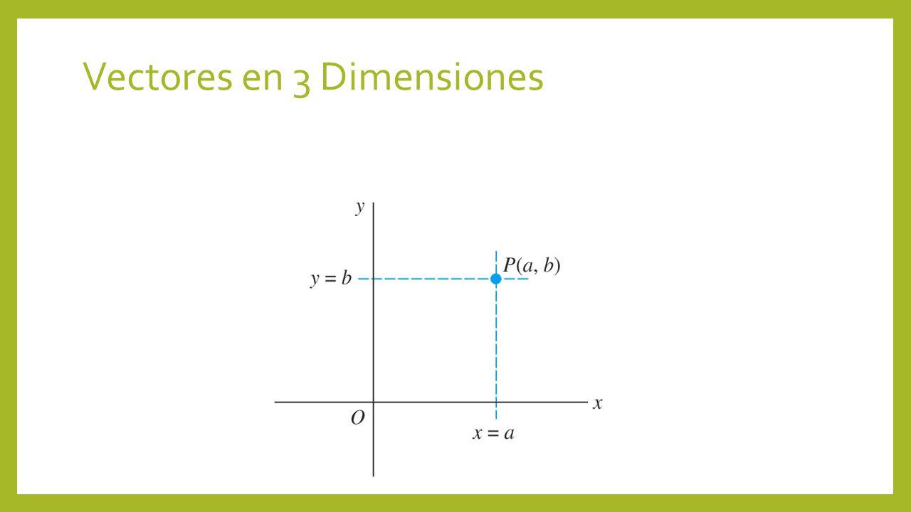 Vectores en 3 Dimensiones