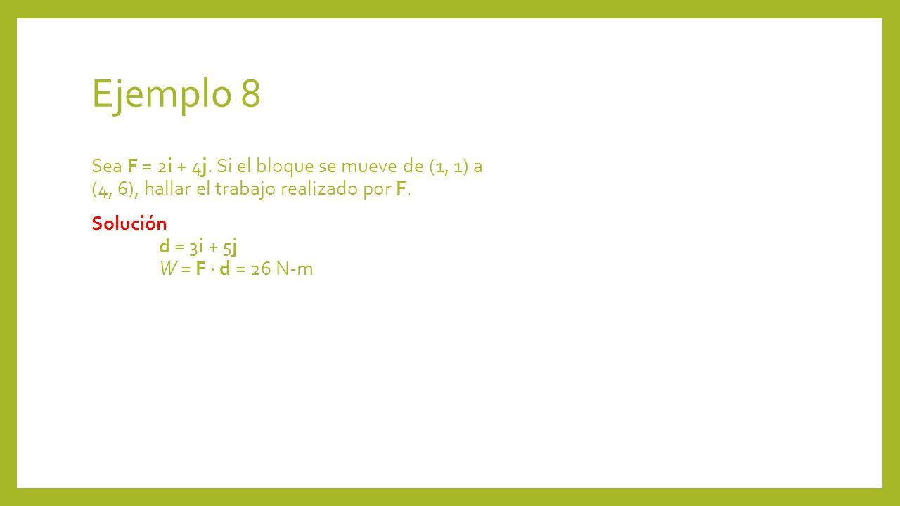 Ejemplo 8 Sea F = 2i + 4j. Si el bloque se mueve de (1, 1) a (4, 6), hallar el trabajo realizado por F. Solución d = 3i + 5j W = F d = 26 N-m
