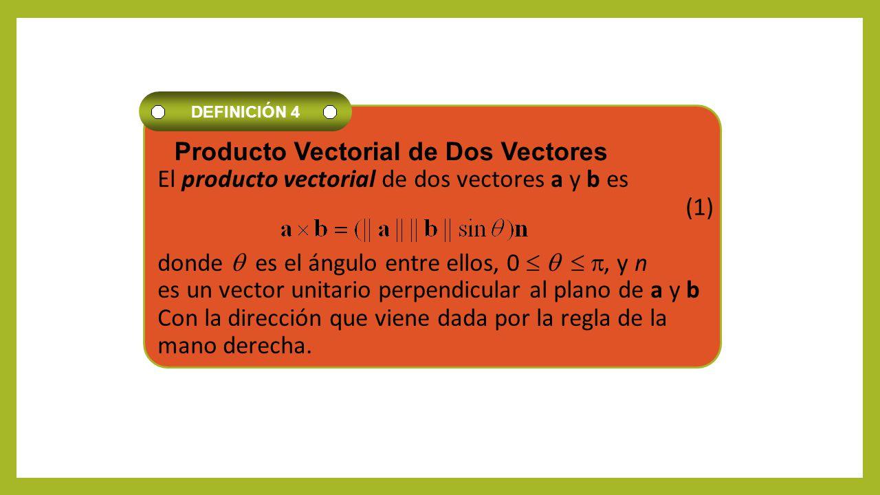 El producto vectorial de dos vectores a y b es (1) donde es el ángulo entre ellos, 0, y n es un vector unitario perpendicular al plano de a y b Con la