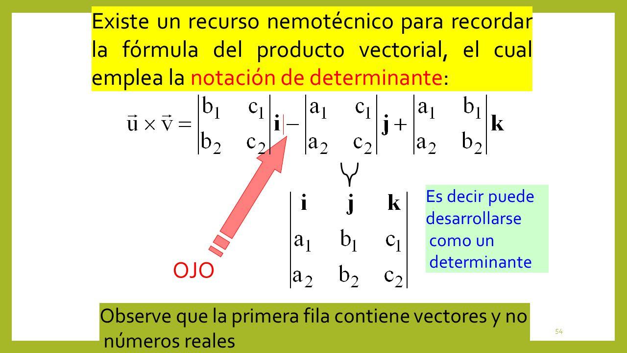 54 OJO Existe un recurso nemotécnico para recordar la fórmula del producto vectorial, el cual emplea la notación de determinante: Es decir puede desar