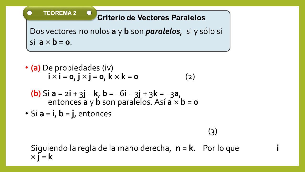 Dos vectores no nulos a y b son paralelos, si y sólo si si a b = 0. TEOREMA 2 Criterio de Vectores Paralelos (a) De propiedades (iv) i i = 0, j j = 0,