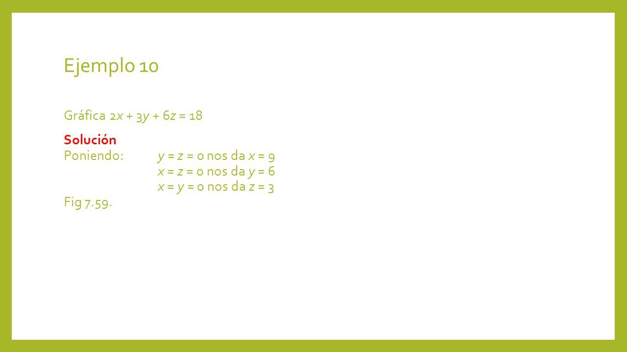 Ejemplo 10 Gráfica 2x + 3y + 6z = 18 Solución Poniendo:y = z = 0 nos da x = 9 x = z = 0 nos da y = 6 x = y = 0 nos da z = 3 Fig 7.59.