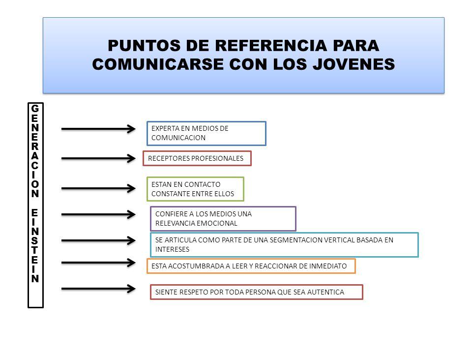 PUNTOS DE REFERENCIA PARA COMUNICARSE CON LOS JOVENES GENERACION EINSTEINGENERACION EINSTEIN EXPERTA EN MEDIOS DE COMUNICACION RECEPTORES PROFESIONALE